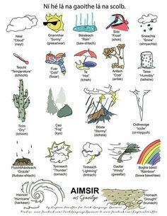 Aimsir Doodle as Gaeilge - Weather Doodle in Irish Irish Gaelic Language, Gaelic Words, Welsh Language, Scottish Gaelic, Gaelic Irish, Irish People, Primary Teaching, Irish Dance, Event Posters