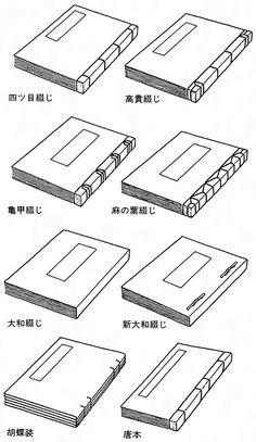 Binding Covers, Book Binding, Japanese Binding, Homemade Books, Chinese Book, Printed Portfolio, Note Memo, Handmade Notebook, Notebook Design