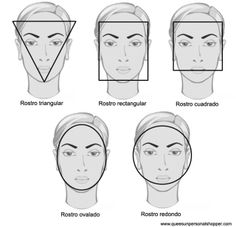 Qué peinado elegir según la forma de la cara #personalshopper #visagismo