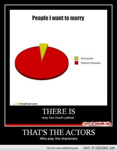 People I want to marry - Real People vs. Fictional Characters. There is way too much yellow.