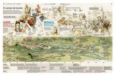 Campo de Batalha, infográfico do El Correo