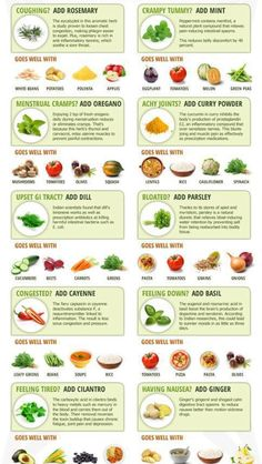 Tips And Tricks On Changing Your Diet And Getting Better Nutrition. Nutrition is good for your body and mind. Nutrition plays an important role in not only your physical health, but also in your mental well-being. Keep read Health And Nutrition, Health Tips, Health And Wellness, Herbs For Health, Nutrition Education, Health Fitness, Nutrition Guide, Health Care, Workout Fitness