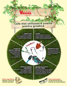 ro - Magazin Online - E pentru tine Sun, Lawn