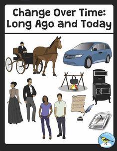 Change in transportation over time