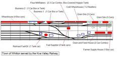 Track Plan For the Whitton Branch - Model Railroader Magazine N Scale Train Layout, Model Train Layouts, N Scale Model Trains, Scale Models, Model Railroader, Grain Silo, Model Railway Track Plans, Ferrat, Train Set