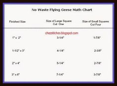 Laugh yourself into Stitches: 'No Waste' Flying Geese tutorial