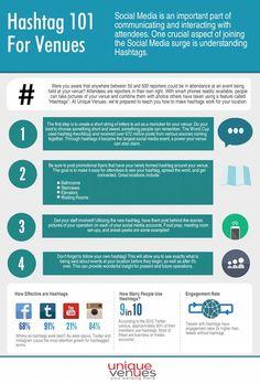Uso de hashtagas para lugares #infografia #infographic #socialmedia