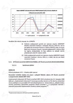Úřady už mají překlad auditu oBabišově střetu zájmů. Přečtěte si, co Brusel Česku vytýká - Seznam Zprávy Line Chart, Finance, Economics
