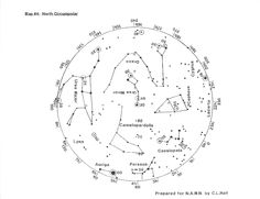 The Northern Constellations worksheet is a kid-friendly