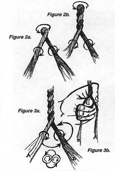 Examples and directions on making natural fiber strings, cords and ropes