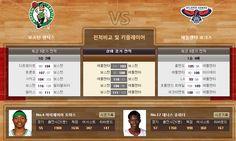 [농구]★토정비결★2월 28일 보스턴 vs 애틀랜타