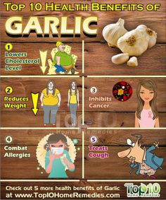 Prev post1 of 2Next Garlic is one of the most commonly used cooking spices adding aroma and flavor to many food dishes, but it has some impressive health benefits too. The key medicinal ingredient in garlic is allicin, which has antibacterial, antiviral, antifungal and antioxidant properties. In addition, garlic is packed with vitamins and nutrients.