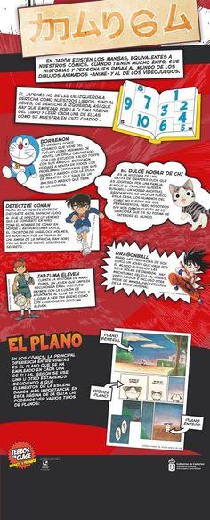 TEBEOS CON CLASE (PRIMARIA) El manga