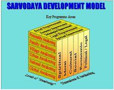 El movimiento Sarvodaya, como para soñar | Humanismo y Conectividad