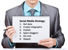 Social Media Strategy!    Are You Agree??