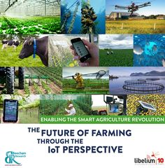 Drone Infographics : Enabling Smart Agriculture Through the IoT Perspective Farming Technology, Drone Technology, Wireless Sensor Network, Precision Agriculture, Perspective, Iot Projects, Natural Resources, Enabling, Innovation