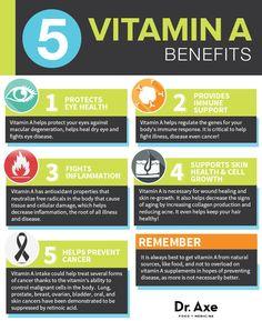 Vitamin A Health Benefits Infographic