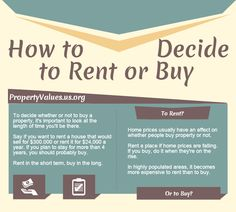 Property Values, Renting A House, Infographic, Website, Reading, Infographics, Reading Books, Visual Schedules