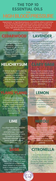 natural blood pressure remedies, high blood pressure essential oils lower back pain doterra Natural Blood Pressure, Blood Pressure Medicine, Blood Pressure Chart, Blood Pressure Remedies, Lower Blood Pressure, Essential Oil Blood Pressure, Top Essential Oils, Essential Oil Blends, Young Living Oils