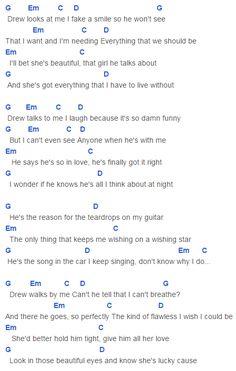Teardrops On My Guitar (Radio Single Remix) Chords Capo 3 Taylor Swift