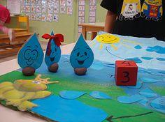 Νηπιαγωγός για πάντα   Κύκλος Νερού Β΄ Weather Activities Preschool, Earth Day Activities, Autumn Activities, Activities For Kids, Water Cycle Craft, Water Cycle Project, Water Crafts, Projects For Kids, Crafts For Kids