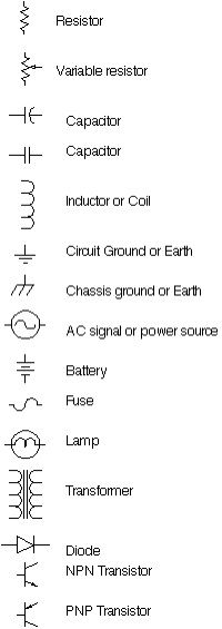 Common Electronic Schematic Symbols