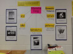 5.7C alternative energy interactive word wall. I also used chants I found on www.need.org to reinforce the concepts.