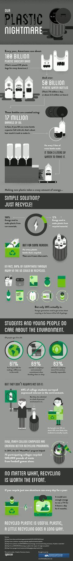 Our Plastic Nightmare