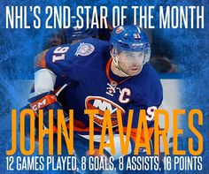 Congratulations to Islanders Captain John Tavares on being named the NHL's Star of the Month! John Tavares, New York Islanders, Timeline Photos, Games To Play, Nhl, Congratulations, Hockey Stuff, Goals, Baseball Cards
