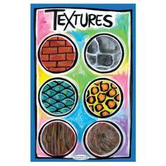 Affiche textures