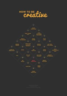 """youandsaturation: """"HOW TO BE CREATIVE"""" Poster Giveaway Every day youandsaturation brings you the best design and inspiration stuff. Now we ..."""
