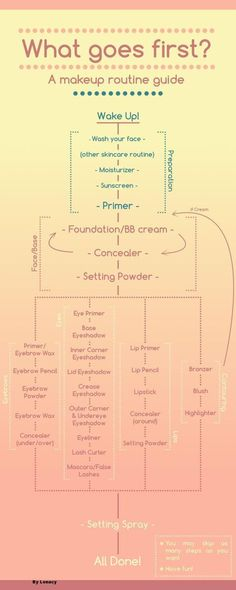 How To Layer Beauty Products, check it out at http://makeuptutorials.com/layer-skincare-and-makeup-products-makeup-tutorials