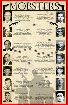 This photo displays 14 of the most influential mobsters of the prohibition era. Names like Al Capone and Bugsy Siegel top the list as the most well known gangsters to this day. These men helped shape the current laws on many different crimes. Real Gangster, Mafia Gangster, Gangster Party, Gangsters, History Facts, World History, Estilo Cholo, Mafia Crime, Don Corleone