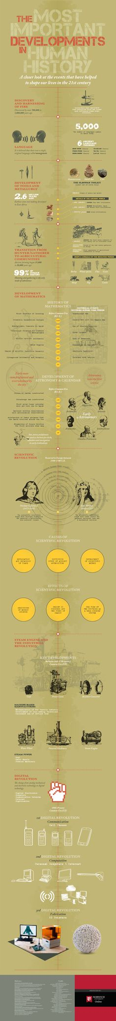 The Most Important Developments In Human History  #Human #History #development   #infographics repinned by @Piktochart