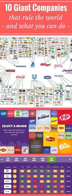 Take a look at the 10 giant food companies that rule the world. See what you can do to make a difference. | ditchthecarbs.com