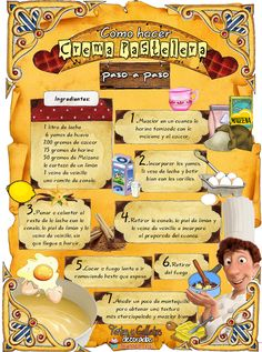 Great ideas for scrap booking recipes! Cooking Time, Cooking Recipes, Chilean Recipes, Pastry And Bakery, Le Diner, English Food, Cake Shop, Cookies And Cream, Food Illustrations