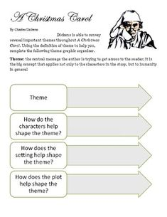Punctuation: A Christmas Carol | Educational Outreach | Punctuation worksheets, Middle school ...