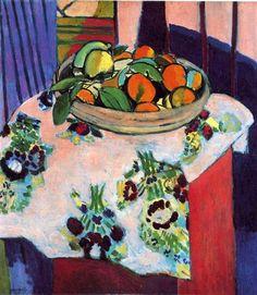 Basket with Oranges (1913) - Henri Matisse