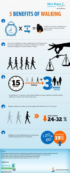 5 benefits of #Walking