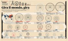 Analisi Grafica by Francesco Franchi