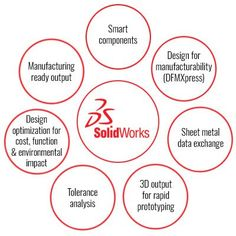 How can Solidworks certified Drafting & Modeling Professionals help you to get High-Quality & Accurate Drawings
