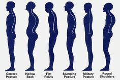 Stretches and Exercises to Improve your Posture!  http://positivemed.com/2013/04/10/stretches-and-exercises-to-improve-your-posture/