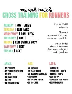 Cross Training Plan for Runners The Levana Keera 2 makes it easy for moms to find time to run! Check out this cross training plan for runners.The Levana Keera 2 makes it easy for moms to find time to run! Check out this cross training plan for runners. Fitness Workouts, Fitness Motivation, Tips Fitness, Yoga Fitness, At Home Workouts, Health Fitness, Weekly Gym Workouts, Exercise Schedule, Weekly Workout Schedule