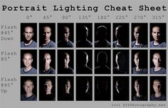 13 Super Useful Photography Cheat Sheets
