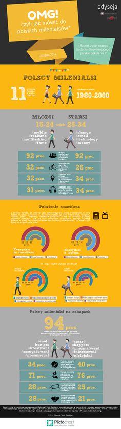 OMG! Czyli jak mówić do polskich milenialsów [raport] - Magazyn Online Marketing Polska