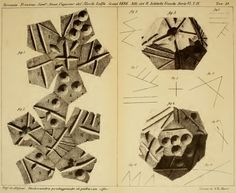 Stretching the Boundaries: An Etruscan Dodecahedron