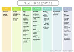 Sample File Categories... Don't need all of these and have some they don't list but it's a start.