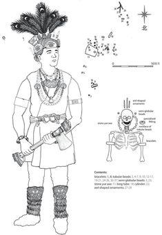 Vietnamese Clothing, Popular Outfits, Ao Dai, Fantasy, Traditional, History, Comics, Clothes, Image