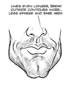Facial Hair - Mad Blog