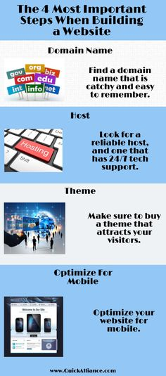 The 4 most important steps when building a #website http://www.quickalliance.com/the-4-most-important-steps-when-building-a-website/ #webdesign
